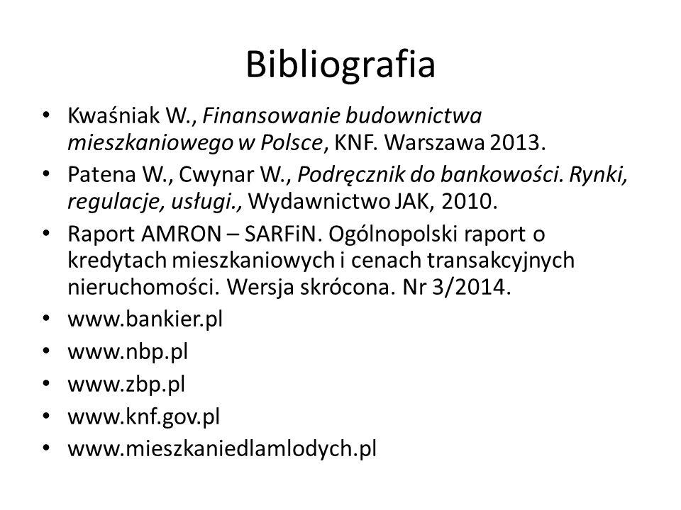 Bibliografia Kwaśniak W., Finansowanie budownictwa mieszkaniowego w Polsce, KNF. Warszawa 2013.
