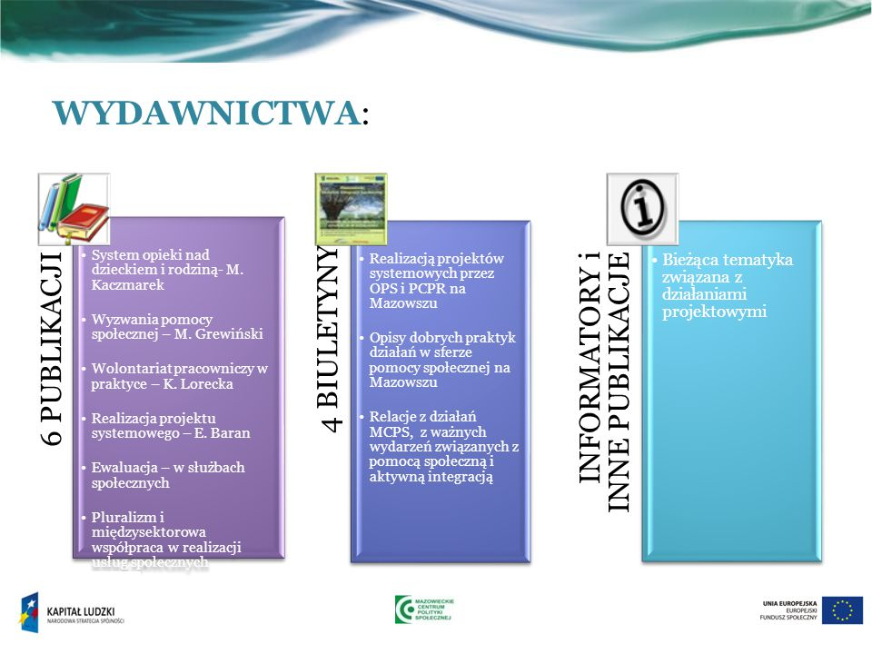 WYDAWNICTWA: 6 PUBLIKACJI - System opieki nad dzieckiem i rodziną -