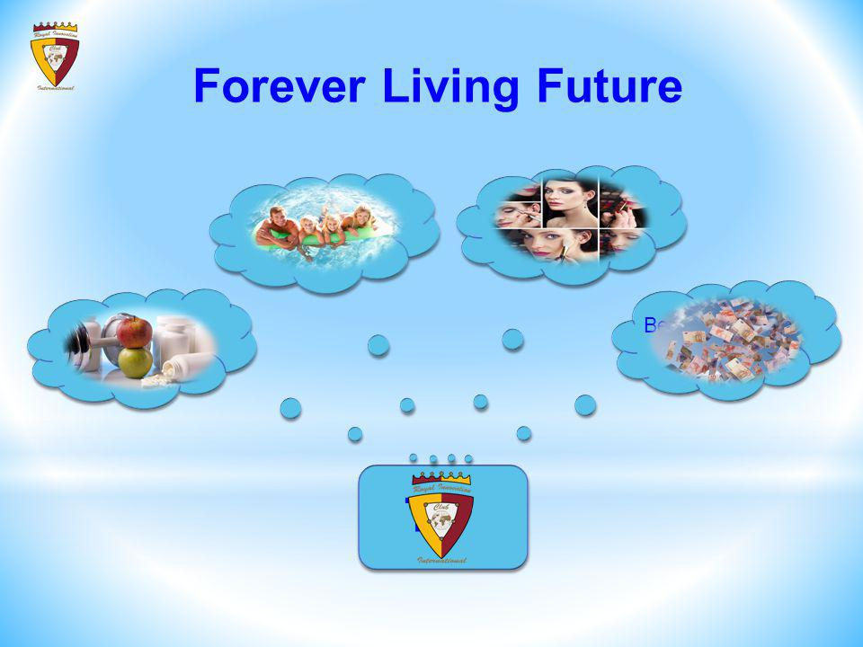 Forever Living Future TY Podróże i Turystyka Kosmetyka
