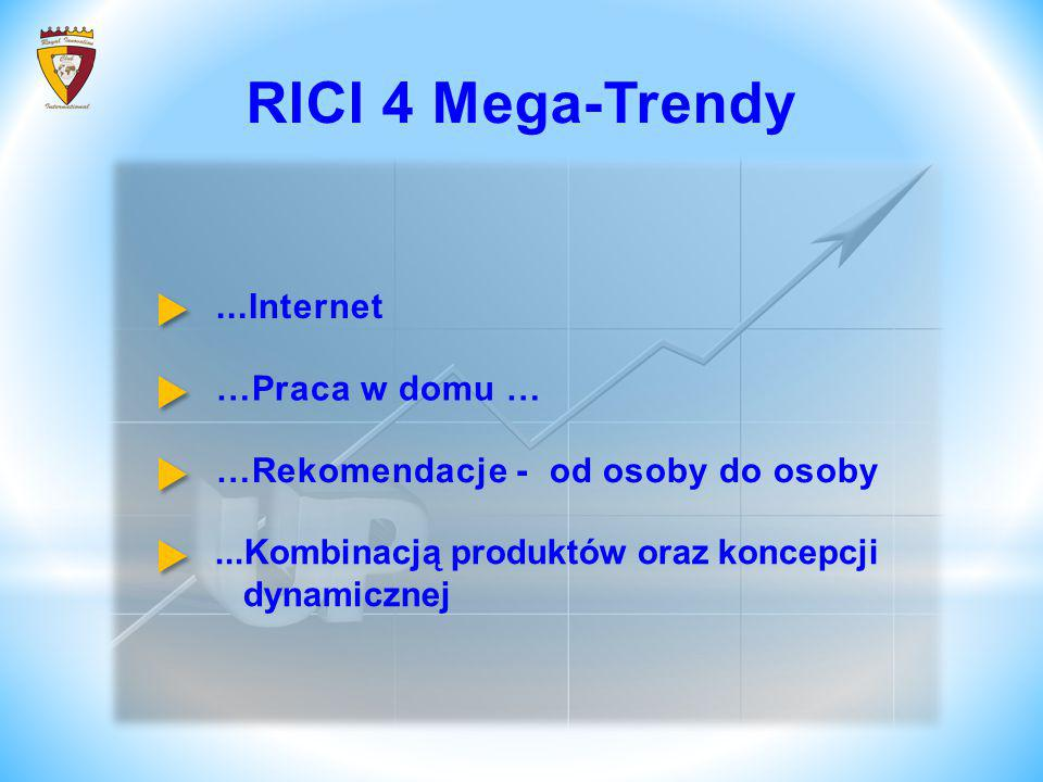 RICI 4 Mega-Trendy ...Internet …Praca w domu …