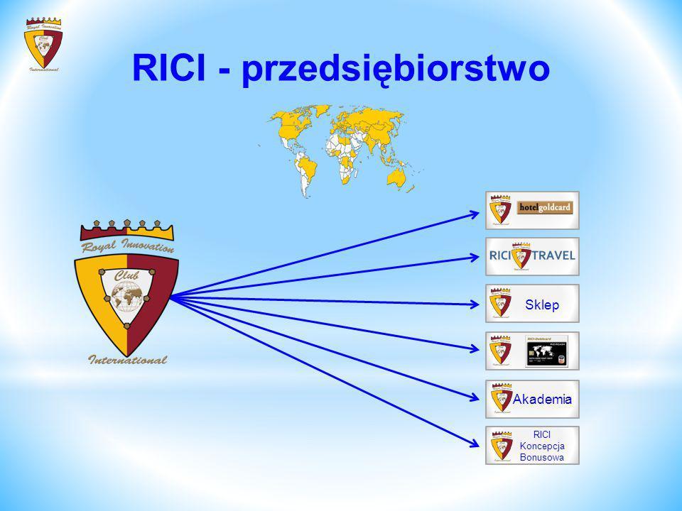 RICI - przedsiębiorstwo