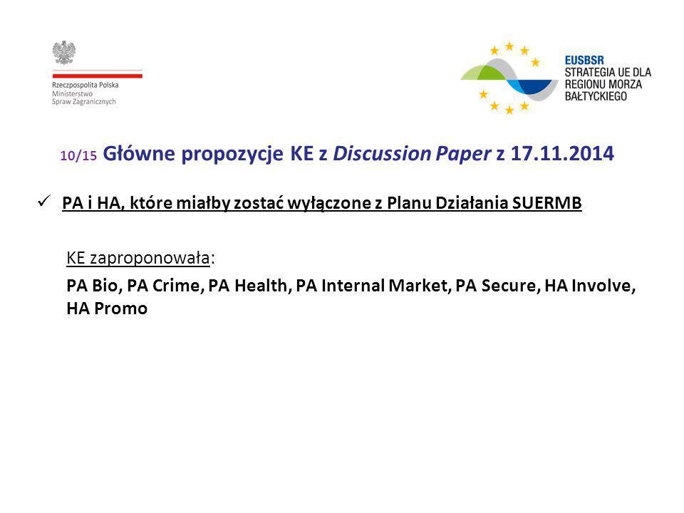 10/15 Główne propozycje KE z Discussion Paper z 17.11.2014