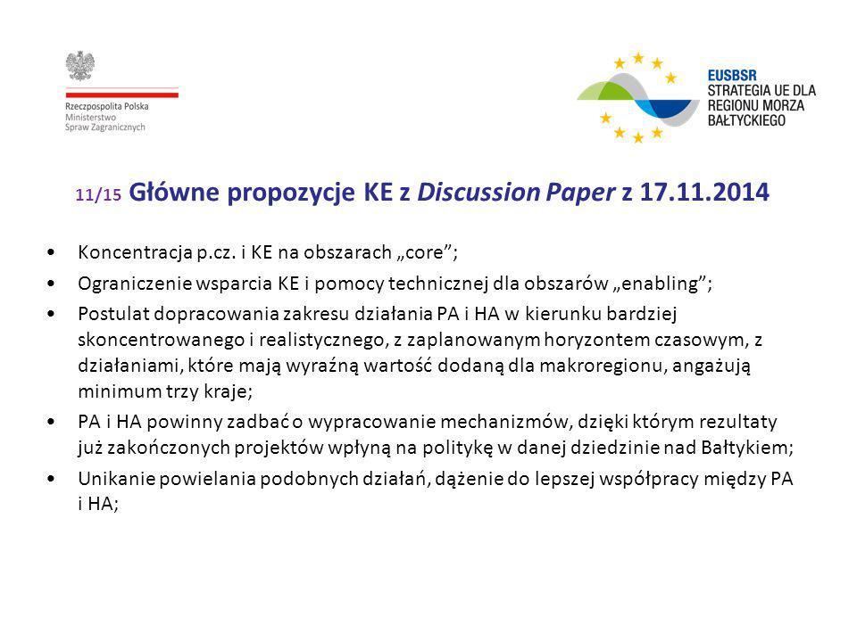 11/15 Główne propozycje KE z Discussion Paper z 17.11.2014