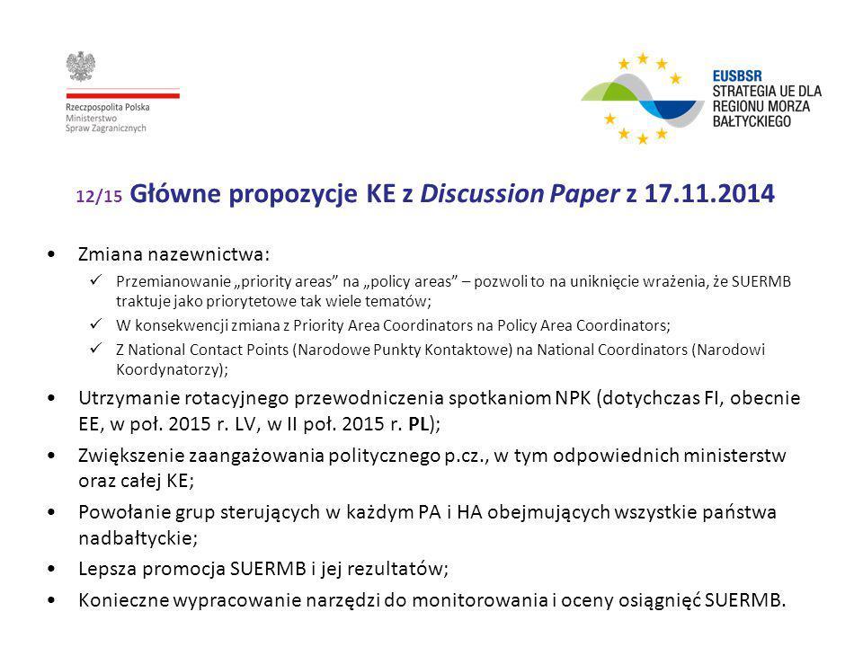 12/15 Główne propozycje KE z Discussion Paper z 17.11.2014