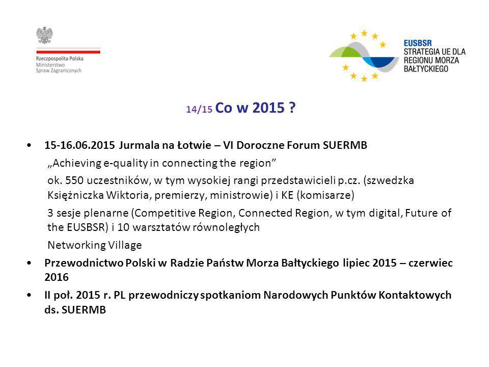 15-16.06.2015 Jurmala na Łotwie – VI Doroczne Forum SUERMB
