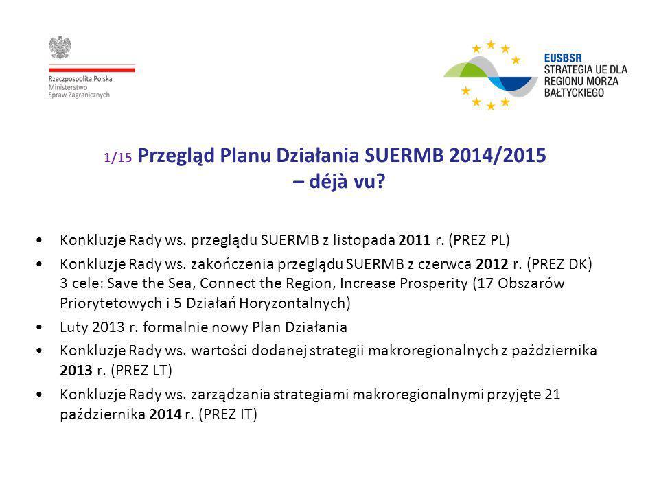 1/15 Przegląd Planu Działania SUERMB 2014/2015 – déjà vu