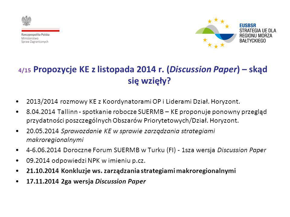 2013/2014 rozmowy KE z Koordynatorami OP i Liderami Dział. Horyzont.