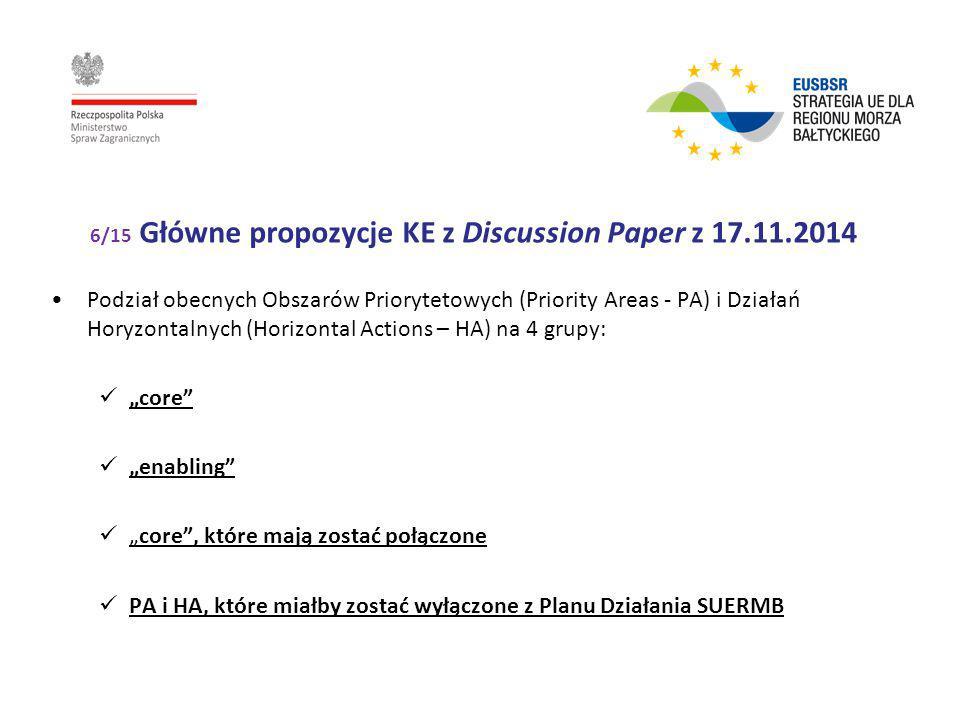 6/15 Główne propozycje KE z Discussion Paper z 17.11.2014