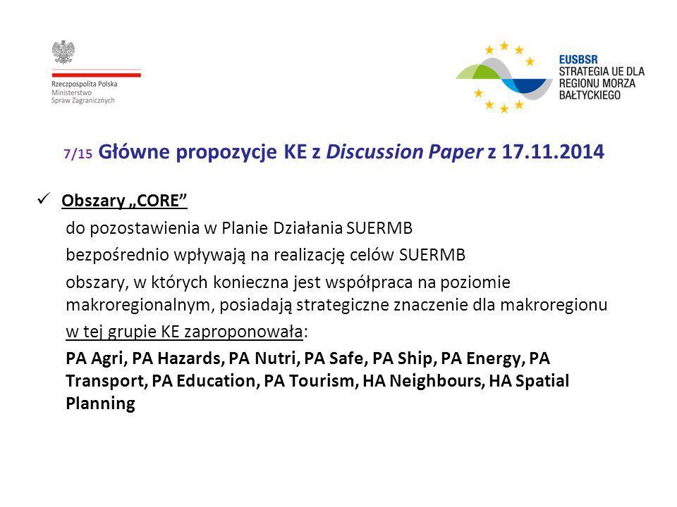 7/15 Główne propozycje KE z Discussion Paper z 17.11.2014