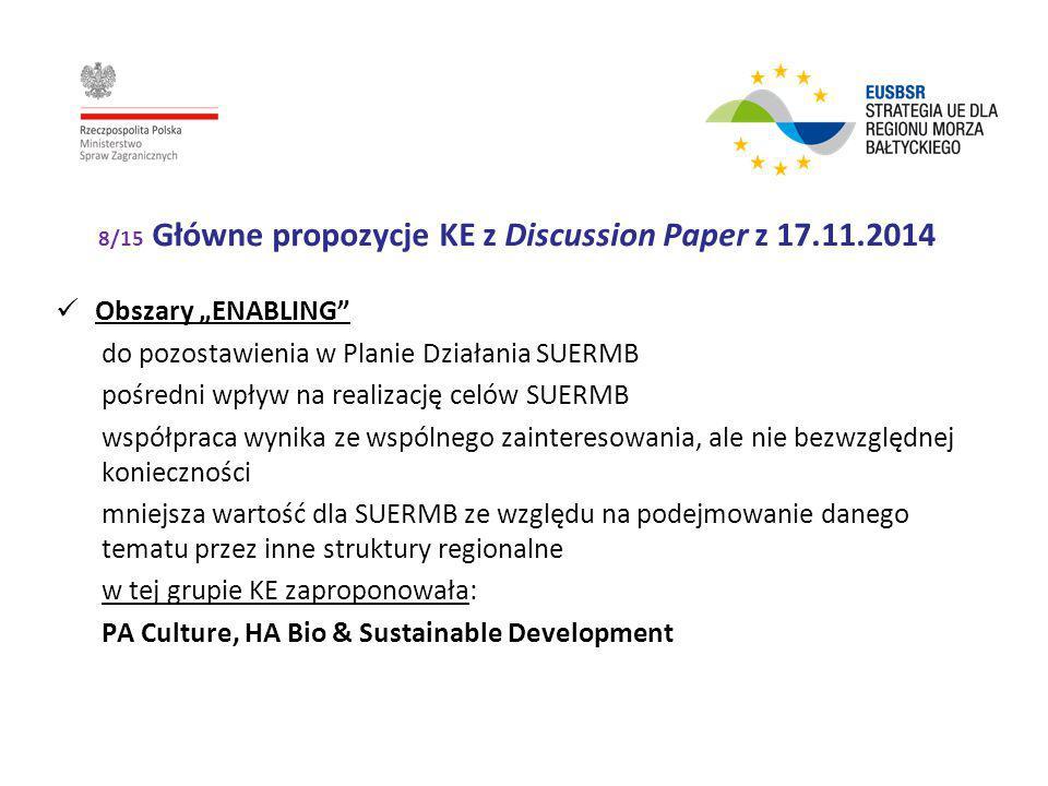 8/15 Główne propozycje KE z Discussion Paper z 17.11.2014