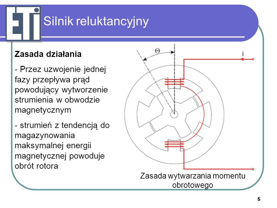 Zasada wytwarzania momentu obrotowego