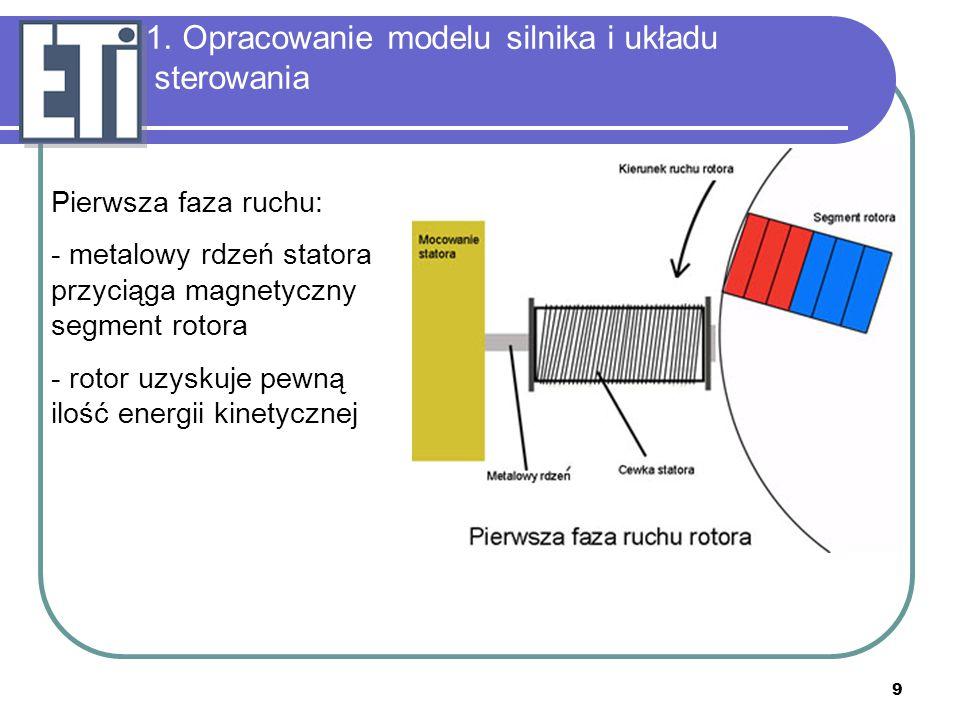 1. Opracowanie modelu silnika i układu sterowania