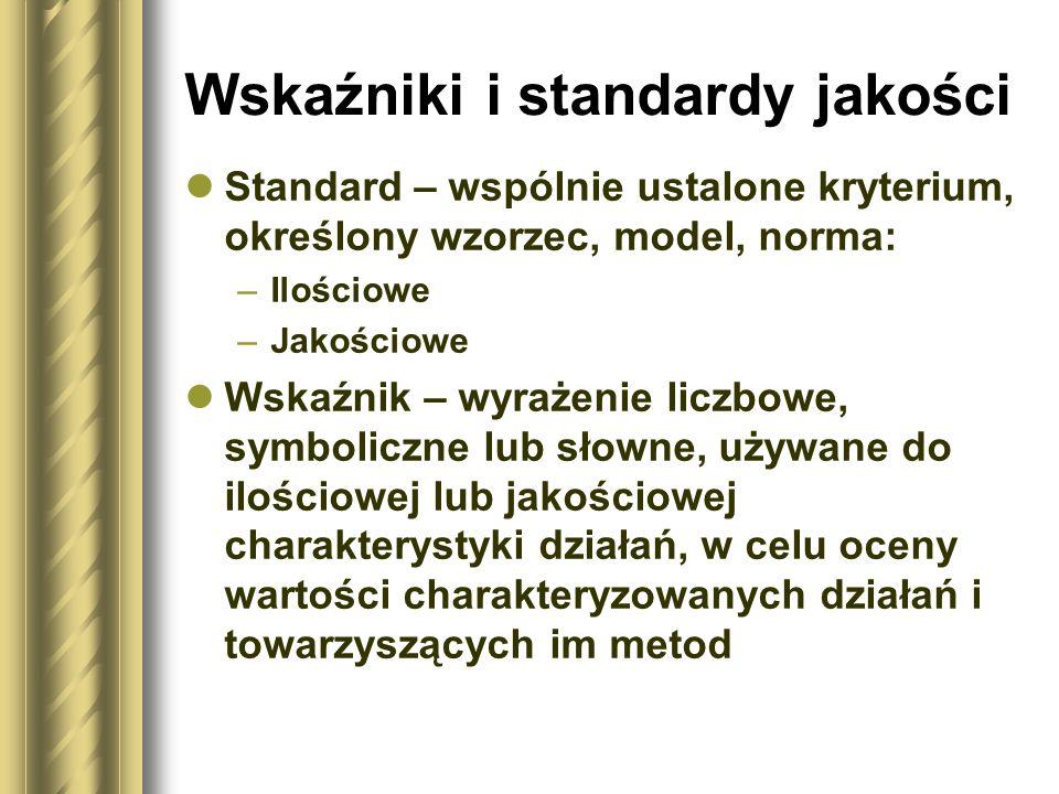 Wskaźniki i standardy jakości