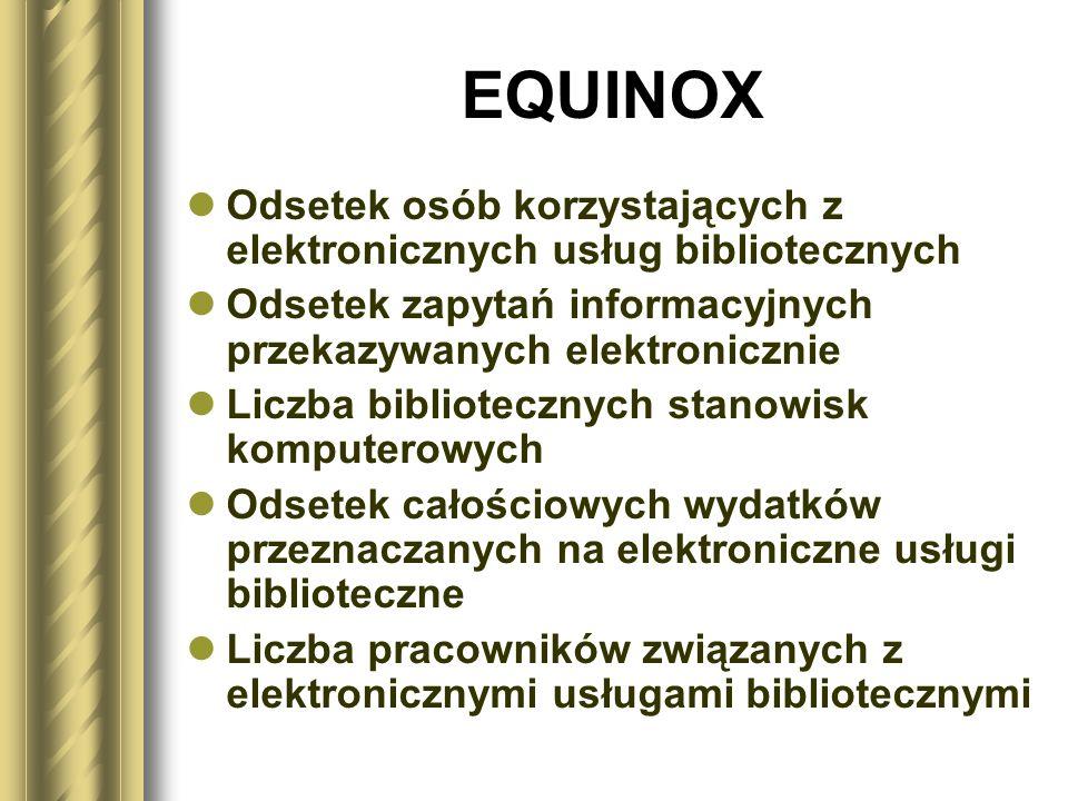 EQUINOX Odsetek osób korzystających z elektronicznych usług bibliotecznych. Odsetek zapytań informacyjnych przekazywanych elektronicznie.