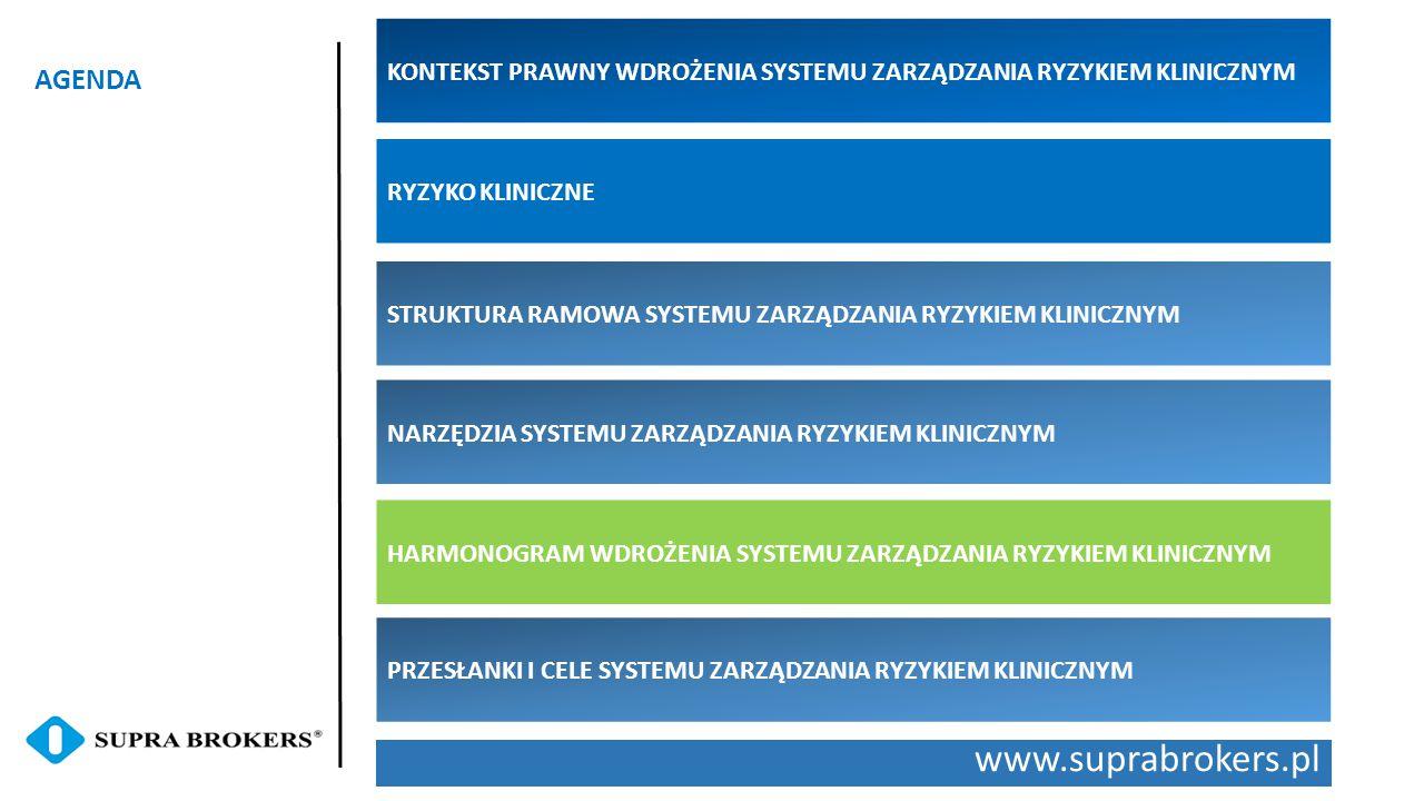 www.suprabrokers.pl AGENDA