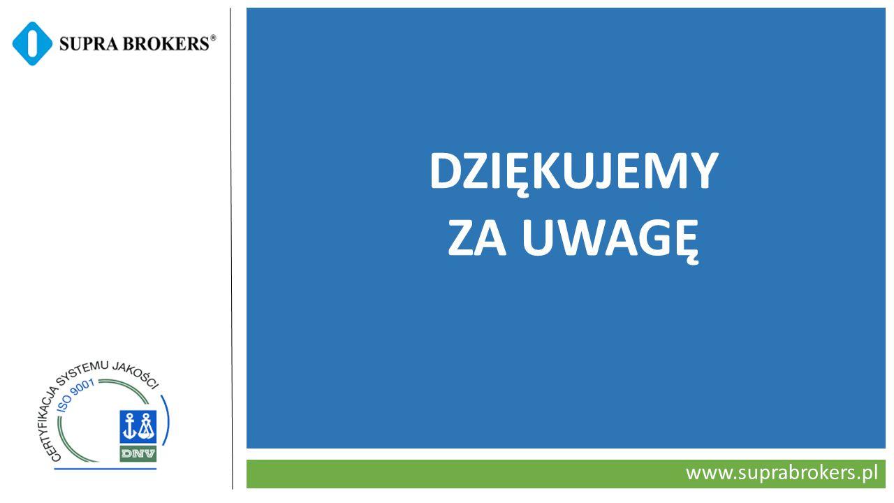 DZIĘKUJEMY ZA UWAGĘ www.suprabrokers.pl