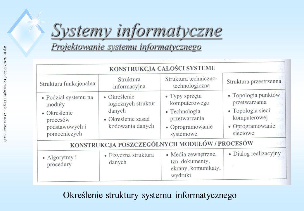 Określenie struktury systemu informatycznego