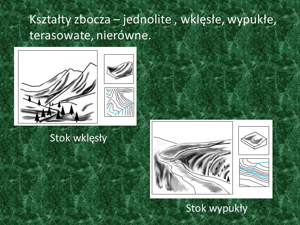 Kształty zbocza – jednolite , wklęsłe, wypukłe, terasowate, nierówne.