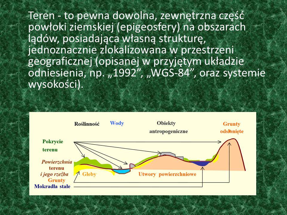 Teren - to pewna dowolna, zewnętrzna część powłoki ziemskiej (epigeosfery) na obszarach lądów, posiadająca własną strukturę, jednoznacznie zlokalizowana w przestrzeni geograficznej (opisanej w przyjętym układzie odniesienia, np.