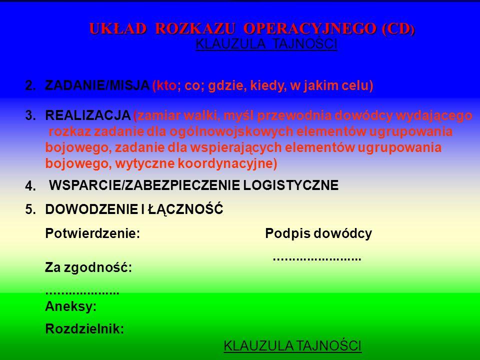 UKŁAD ROZKAZU OPERACYJNEGO (CD)