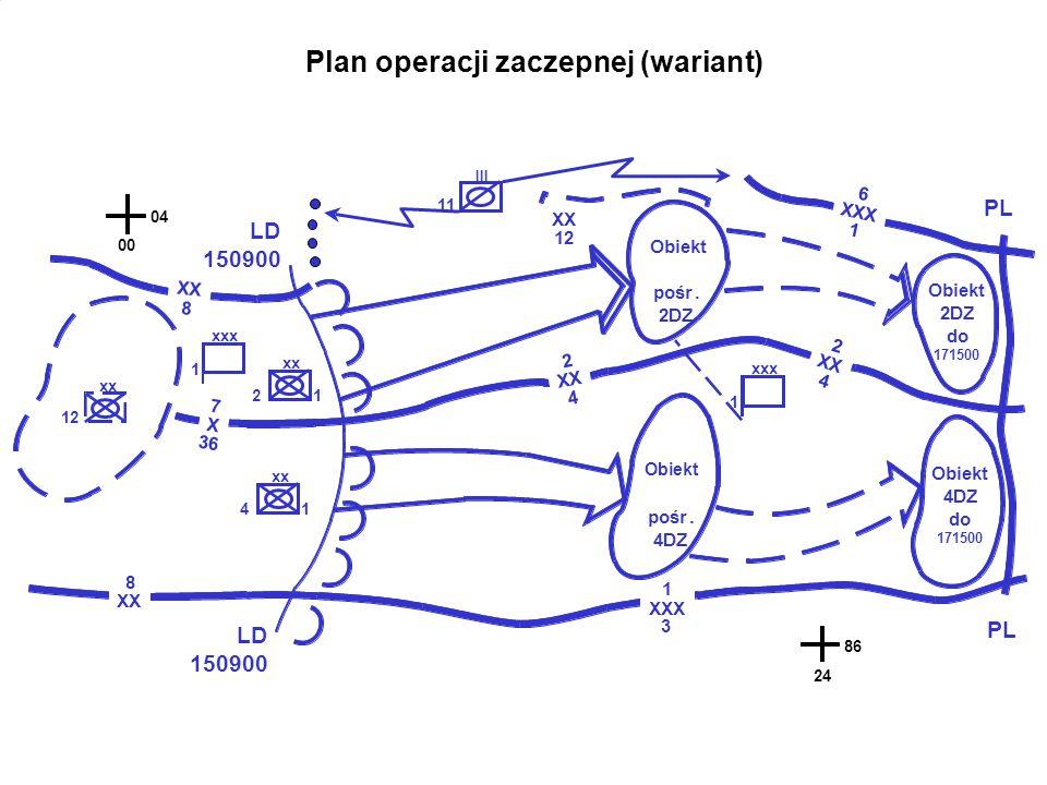 Plan operacji zaczepnej (wariant)