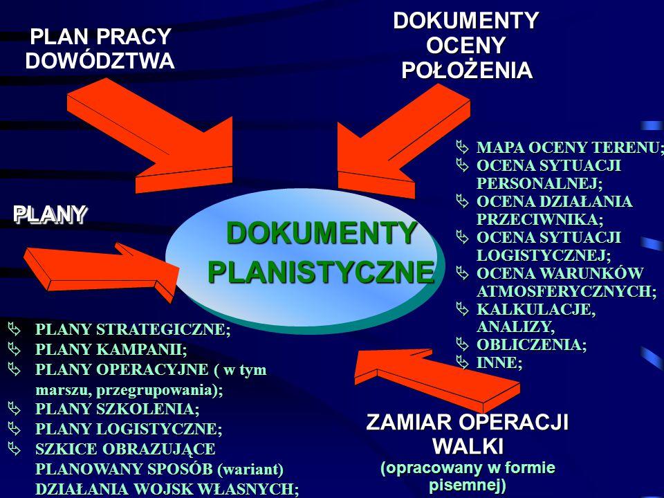 DOKUMENTY PLANISTYCZNE