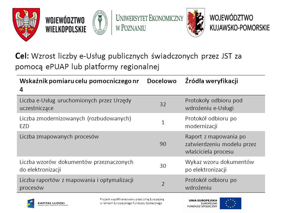 Cel: Wzrost liczby e-Usług publicznych świadczonych przez JST za pomocą ePUAP lub platformy regionalnej