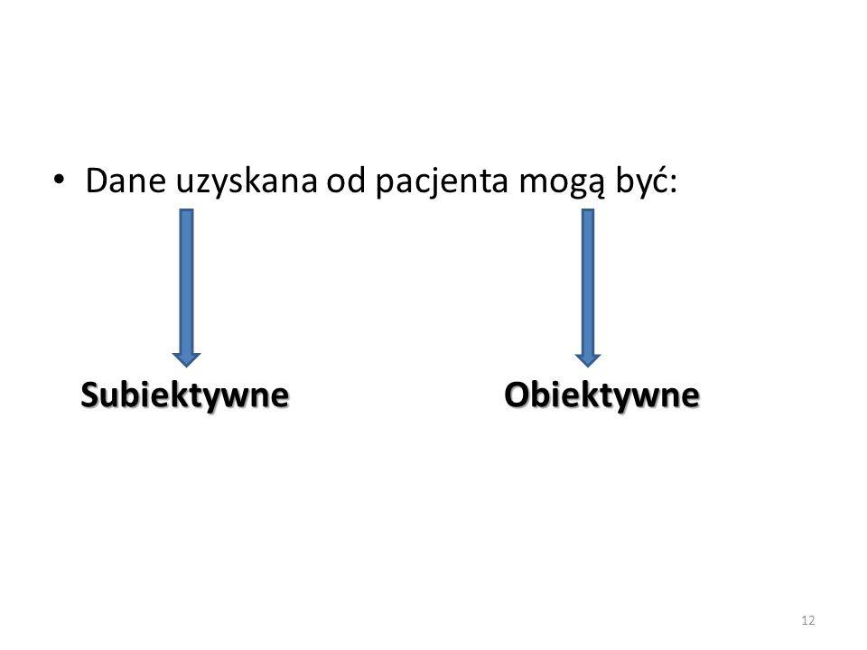 Dane uzyskana od pacjenta mogą być: