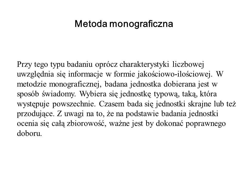 Metoda monograficzna