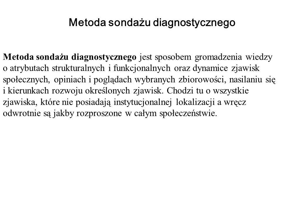 Metoda sondażu diagnostycznego