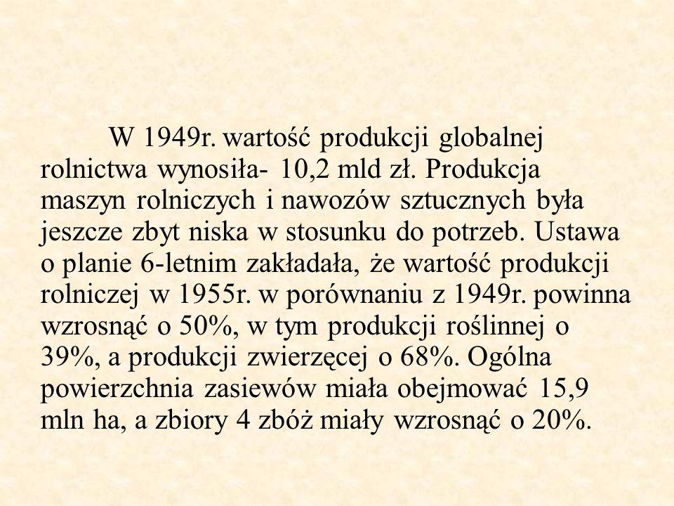 W 1949r. wartość produkcji globalnej rolnictwa wynosiła- 10,2 mld zł