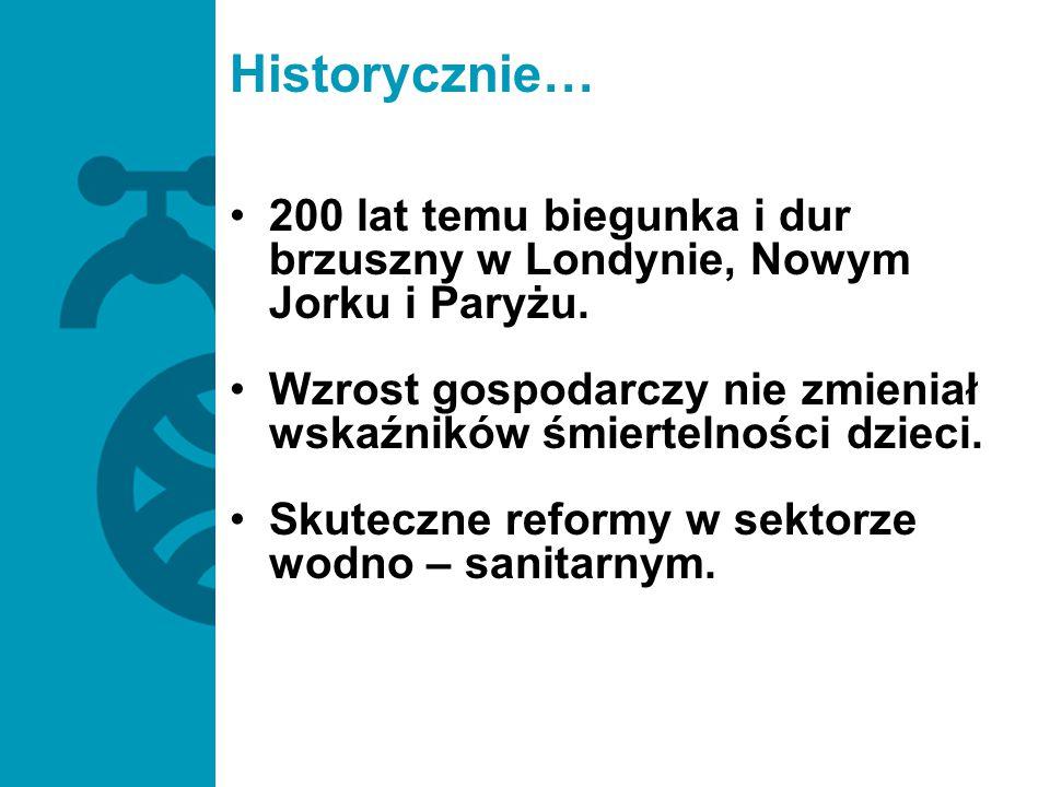 Historycznie… 200 lat temu biegunka i dur brzuszny w Londynie, Nowym Jorku i Paryżu.