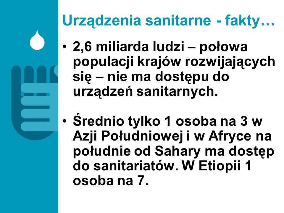 Urządzenia sanitarne - fakty…