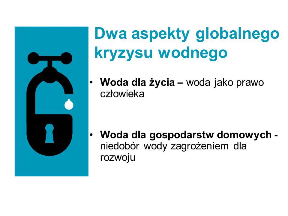 Dwa aspekty globalnego kryzysu wodnego