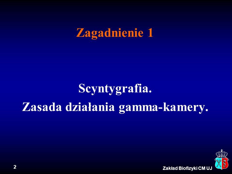 Zagadnienie 1 Scyntygrafia. Zasada działania gamma-kamery.