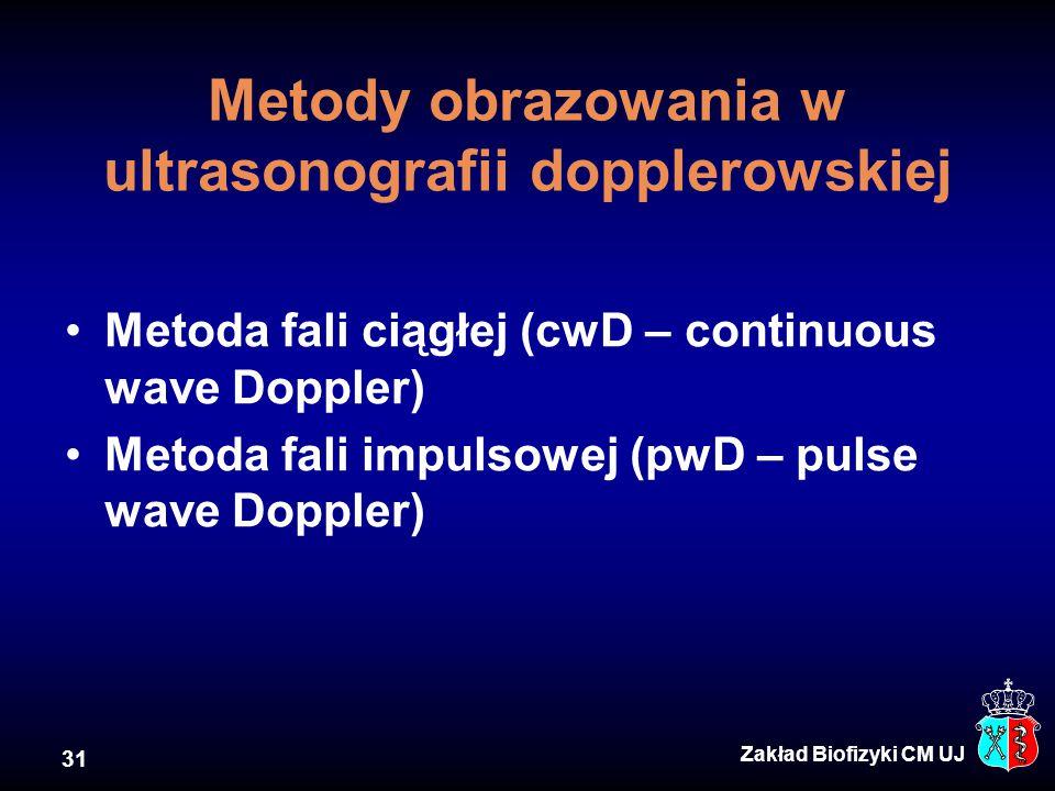 Metody obrazowania w ultrasonografii dopplerowskiej