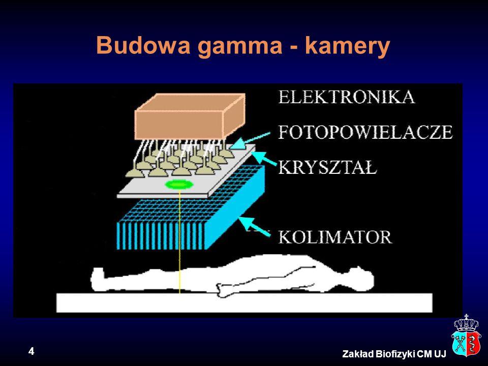 Budowa gamma - kamery Zakład Biofizyki CM UJ