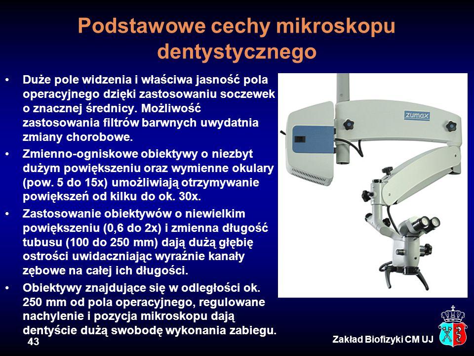 Podstawowe cechy mikroskopu dentystycznego