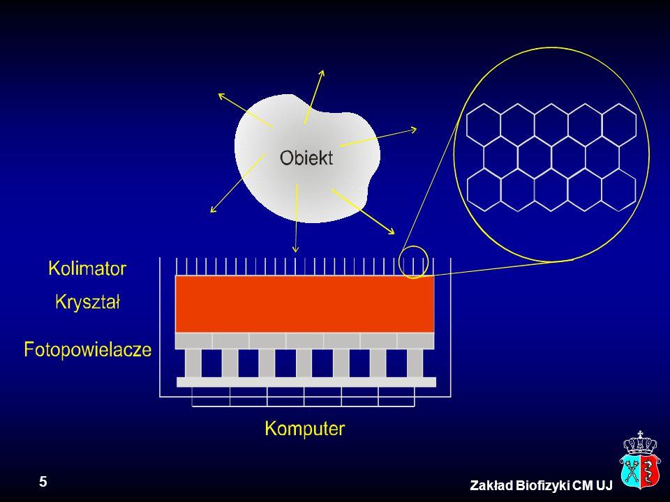 Zakład Biofizyki CM UJ