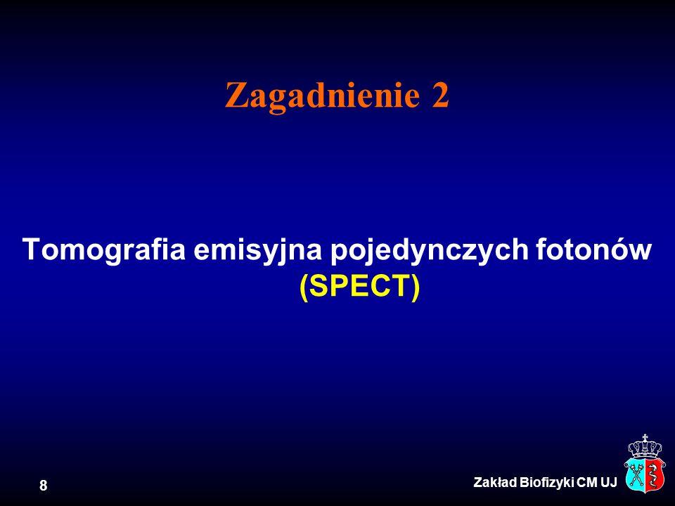 Tomografia emisyjna pojedynczych fotonów (SPECT)