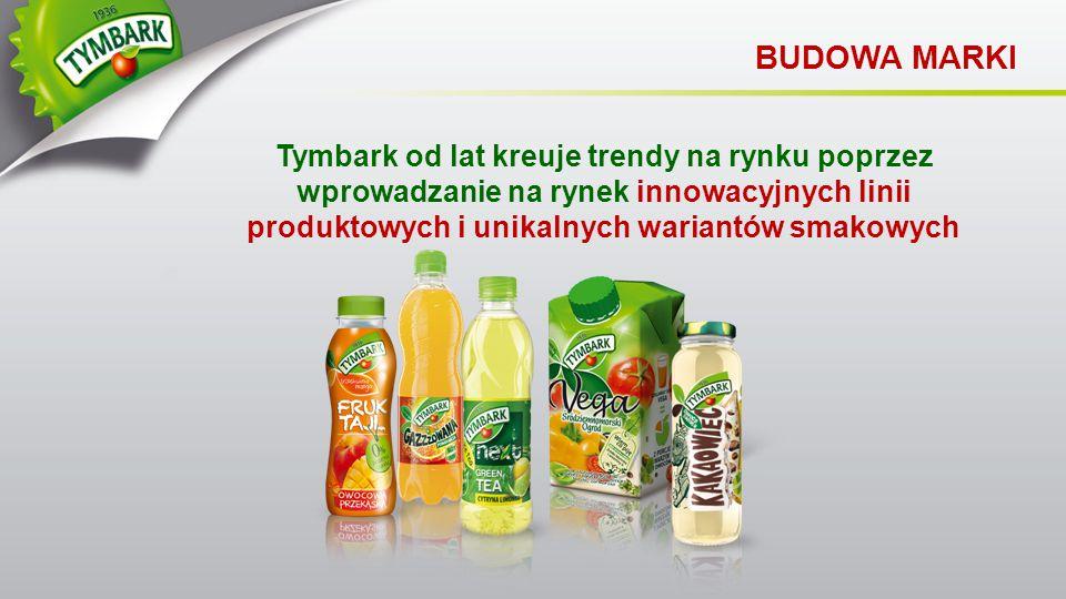 BUDOWA MARKI Tymbark od lat kreuje trendy na rynku poprzez wprowadzanie na rynek innowacyjnych linii produktowych i unikalnych wariantów smakowych.