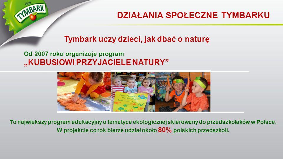 W projekcie co rok bierze udział około 80% polskich przedszkoli.