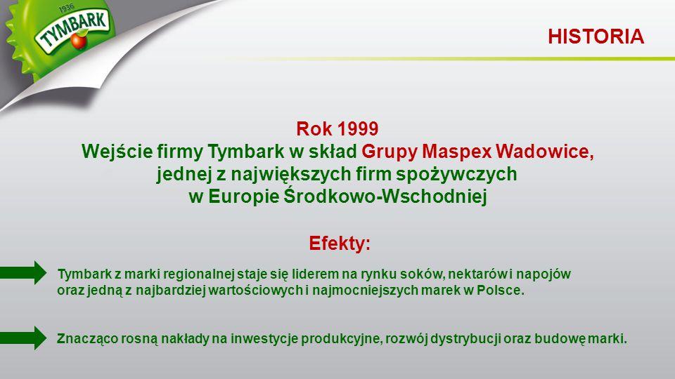 HISTORIA Rok 1999. Wejście firmy Tymbark w skład Grupy Maspex Wadowice, jednej z największych firm spożywczych w Europie Środkowo-Wschodniej.