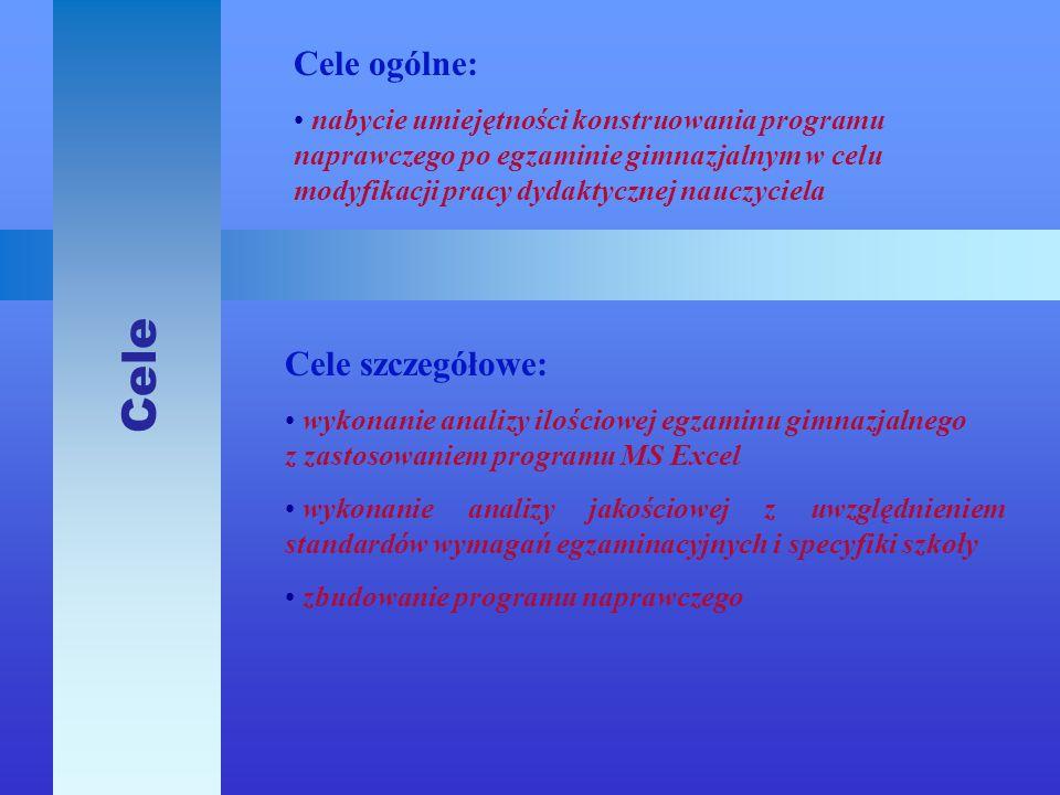 Cele Cele ogólne: Cele szczegółowe: