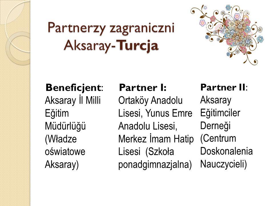 Partnerzy zagraniczni Aksaray-Turcja