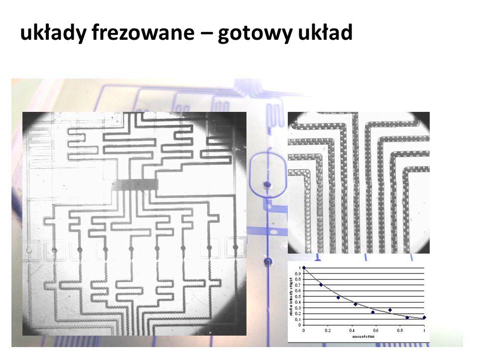 układy frezowane – gotowy układ