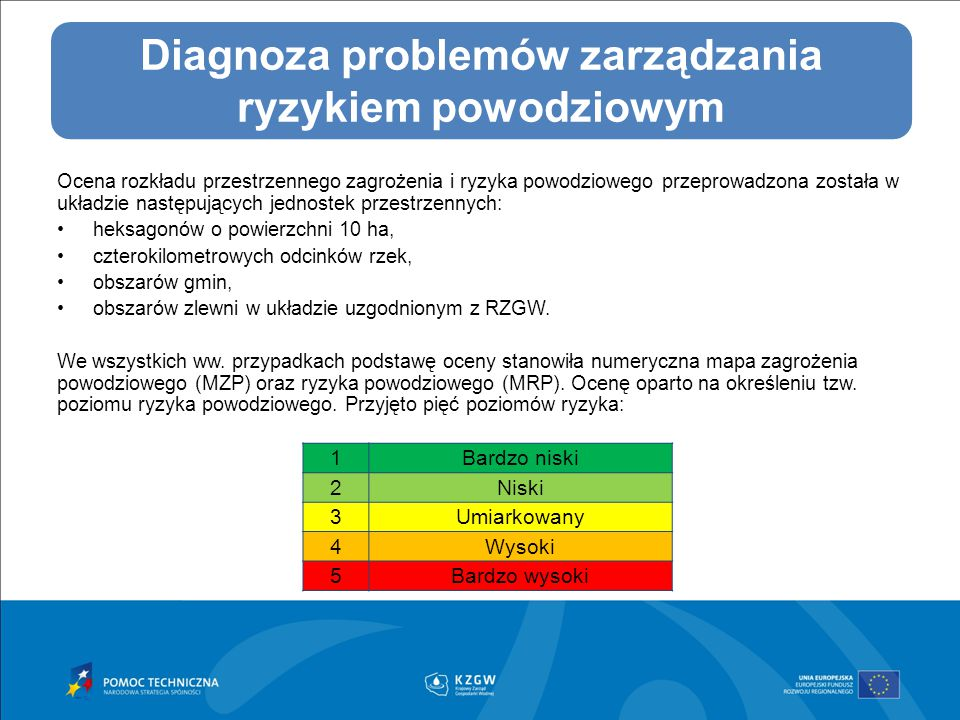 Diagnoza problemów zarządzania ryzykiem powodziowym