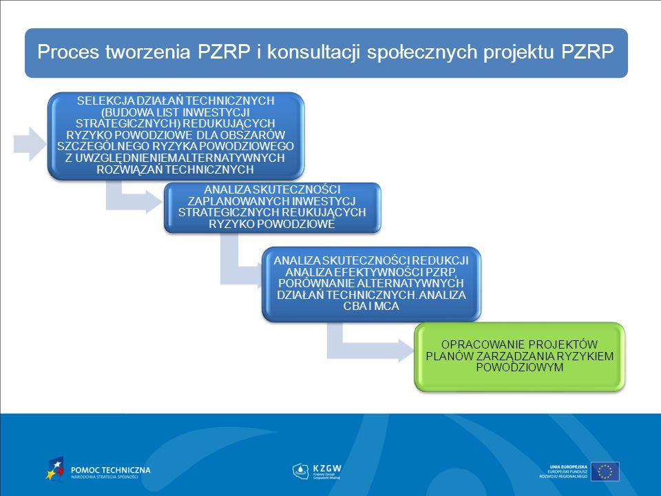 Proces tworzenia PZRP i konsultacji społecznych projektu PZRP