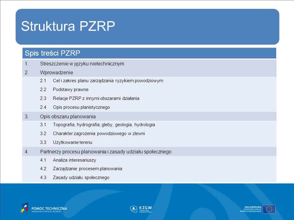 Spis treści PZRP 1. Streszczenie w języku nietechnicznym 2.