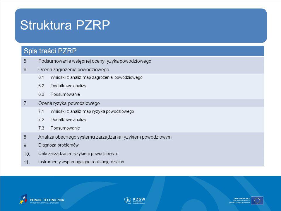 Spis treści PZRP 5. Podsumowanie wstępnej oceny ryzyka powodziowego 6.